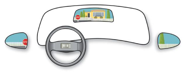 Autospiegels afstellen zonder dode hoek!